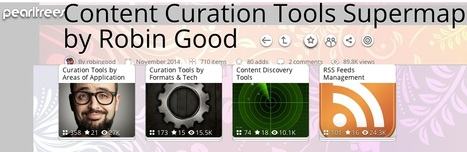 The Ultimate Content Curation Tools Curated Collection by Robin Good | Content and Curation for Nonprofits | Scoop.it