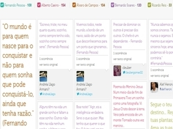Projeto português procura Fernando Pessoa nas redes sociais | REACTION NEWS | Scoop.it