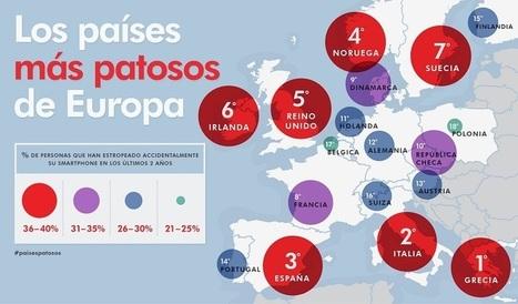 España es el tercer país de Europa que más smartphones rompe   iPhone, iPad, iOS, Nexus7, Samsung, Android,...   Scoop.it
