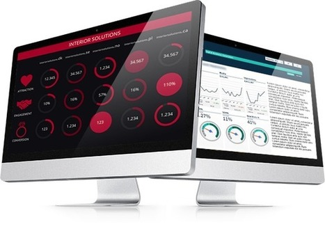 Painless Reporting Solution for Marketers. Create Dashboards for Google Analytics, Adwords, Facebook, Bing, and more | Médias sociaux 101 | Scoop.it