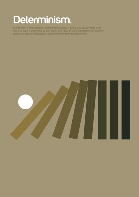 Major Movements in Philosophy as Minimalist Geometric Graphics | Digital design - for learning & consuming | Scoop.it