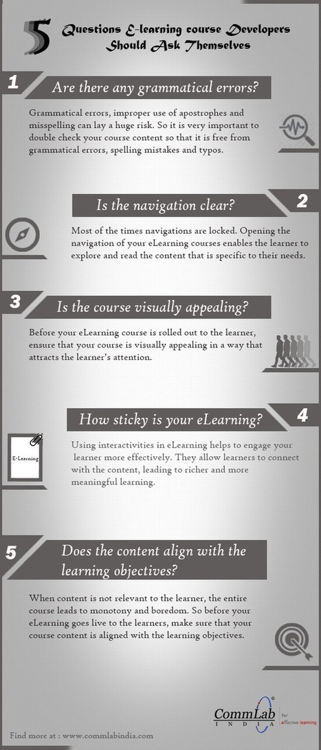 5 Questions E-learning Courses Developers Should Ask Themselves – An Infographic | Research Capacity-Building in Africa | Scoop.it