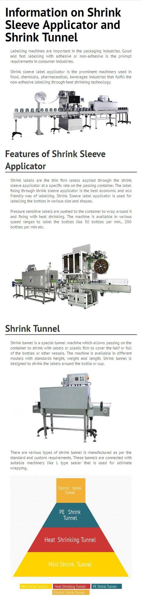Information on Shrink Sleeve Applicator and Shrink Tunnel | Shrink Tunnel | Scoop.it