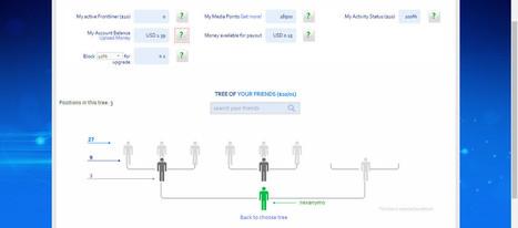 FutureNet Team Growth – Picking UP Momentum | Marketing Tools | Scoop.it