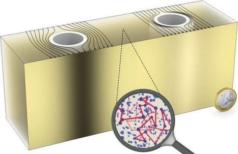 We've Just Developed a Portable Cloaking Device | News we like | Scoop.it