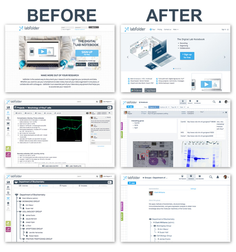 labfolder upgrade and new features   Digital tools for researchers   Scoop.it