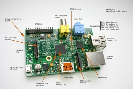 Raspberry Pi: what is Raspberry pi ? (Part I) • HaCoder   Raspberry Pi   Scoop.it