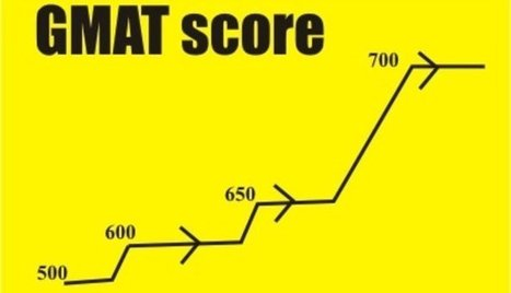 Low GMAT Score? You still have chances of getting admission in ISB | Travel Pleasing | Scoop.it