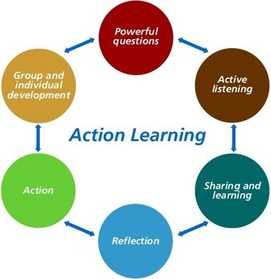 Action Learning Set – My Experience - | Art of Hosting | Scoop.it