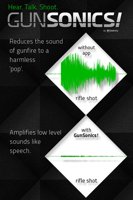 Publish, Upload, Share Press Release, News Releases, Papers, Documents, Slides and Research Works   GunSonics! electronic ear defender app   Scoop.it