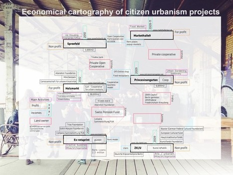BERLIN: Citizen urbanism: economical scapes | URBANmedias | Scoop.it