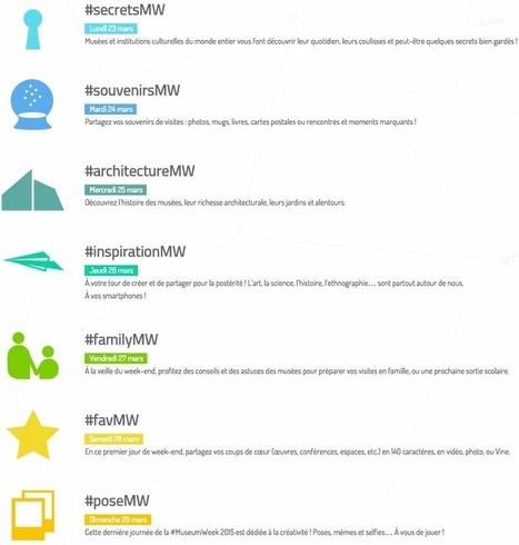 La semaine des musées #MuseumWeek | Médias sociaux et tourisme | Scoop.it