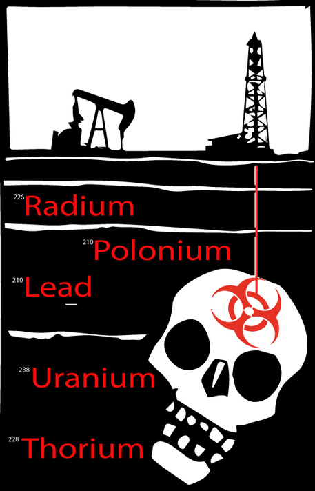 Fracking's Radioactivity Could Be As Dangerous As Nuclear Power's Releases | Fukushima | Scoop.it