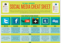Infographic: The Small Business Social Media Cheat Sheet | visualizing social media | Scoop.it