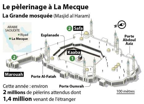 Des centaines de milliers de pèlerins à La Mecque - France Info | Elèves de 5e, 4e et 3e...suivez l'actualité.... | Scoop.it