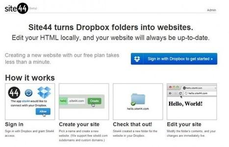Site44 – crea un sitio web usando Dropbox | El rincón de mferna | Scoop.it