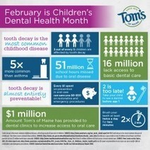 February is Children's Dental Health Month | Visual.ly | Weight Loss & Healthy Lifestyle | Scoop.it