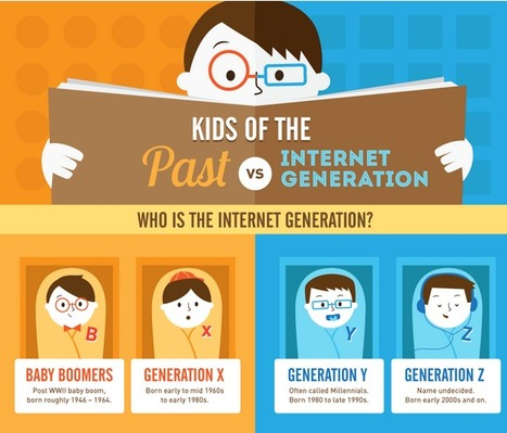 Infographic: Kids of the Past vs. Kids of the Internet Generation | :: The 4th Era :: | Scoop.it