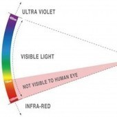 Improving Video Quality at Night Using Infrared Illuminators | IR Illuminator | Scoop.it