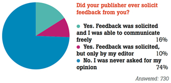 Authors call for better communication with publishers | Edición en digital | Scoop.it