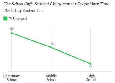 Using social media to grow student engagement | NetFamilyNews.org | iGeneration - 21st Century Education | Scoop.it