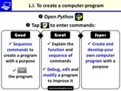 Python Programming Guide - Simon Haughton's Blog | Integrating Technology in the Classroom | Scoop.it