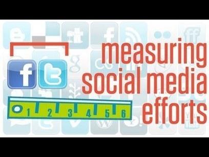 Educators: Measure Your Social Media Efforts | The New Media ... | Other Social Media Interests | Scoop.it