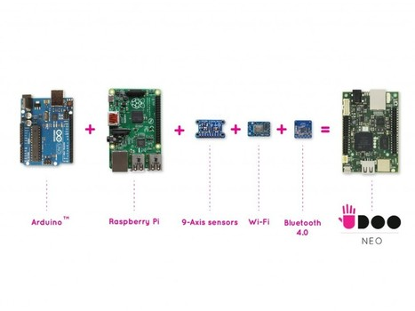 UDOO Neo: The Internet of Things Board | Raspberry Pi | Scoop.it