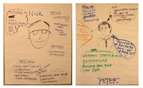 How to Use Persona Empathy Mapping | UXploration | Scoop.it