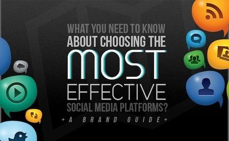 [Infographie] Quel réseau social est le plus adapté à vos objectifs? | Ré veille matinale | Scoop.it
