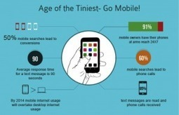 Age of the Tiniest: Go Mobile! - Business 2 Community | Marketing | Scoop.it
