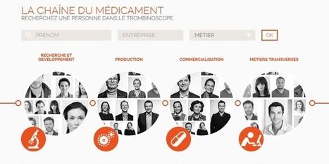 La pharma se donne un visage ! - Buzz-esanté | Marketing et Communication Innovante | Scoop.it