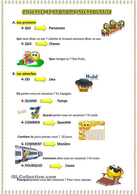 Adverbes et pronoms interrogatifs | FLE enfants | Scoop.it