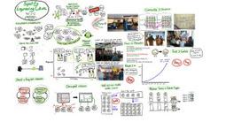 Spotify engineering culture (part1)   Engineering Culture   Scoop.it