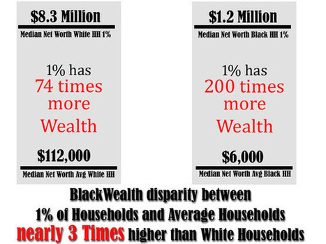 The Decadent Veil: Black America's Wealth Illusion | OUR COMMON GROUND  Informed Truth and Resistance | Scoop.it
