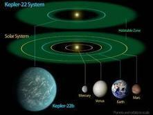 Could 2012 be the year we find extraterrestrial life?   Beyond the cave wall   Scoop.it