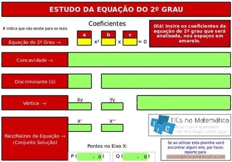 Análise do gráfico da função quadrática utilizando uma planilha eletrônica no Calc | TIC na Matemática | MatNet | Scoop.it