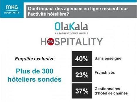 Exclusif Hospitality-ON: L'aggravation des coût de distribution, une cruelle réalité - Hospitality On - Hospitality HUB and hotels news | Distribution hôtelière | Scoop.it