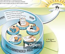 Doing What Works - Teaching Literacy in English to K-5 English Learners   svenska som andraspråk   Scoop.it