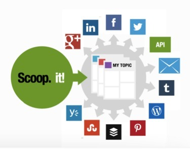 Scoop.it - Content Curation Publishing Platform for Content Marketing