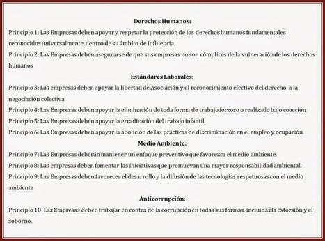Promoviendo el conocimiento sobre RSE | RESPONSABILIDAD SOCIAL EMPRESARIAL RSE | Scoop.it