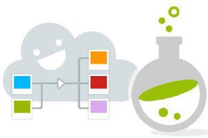 Netvibes lance le tableau de bord des objets connectés - InformatiqueNews.fr | Going social | Scoop.it