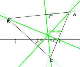 Clases Cursos y Talleres: Interactividad de Rectas y Puntos Notables de un Triángulo | tecnologia interactiva para educacion | Scoop.it