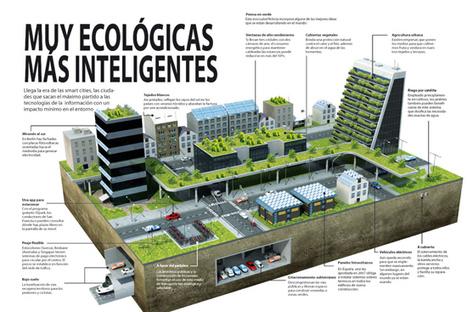 Ciudades inteligentes ciudades ecológicas* - ENERGIA LIMPIA XXI | Infraestructura Sostenible | Scoop.it