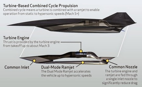 NASA seed funds SR 72 hypersonic drones as other countries race for hypersonic missiles | Turbines Design & Power | Scoop.it