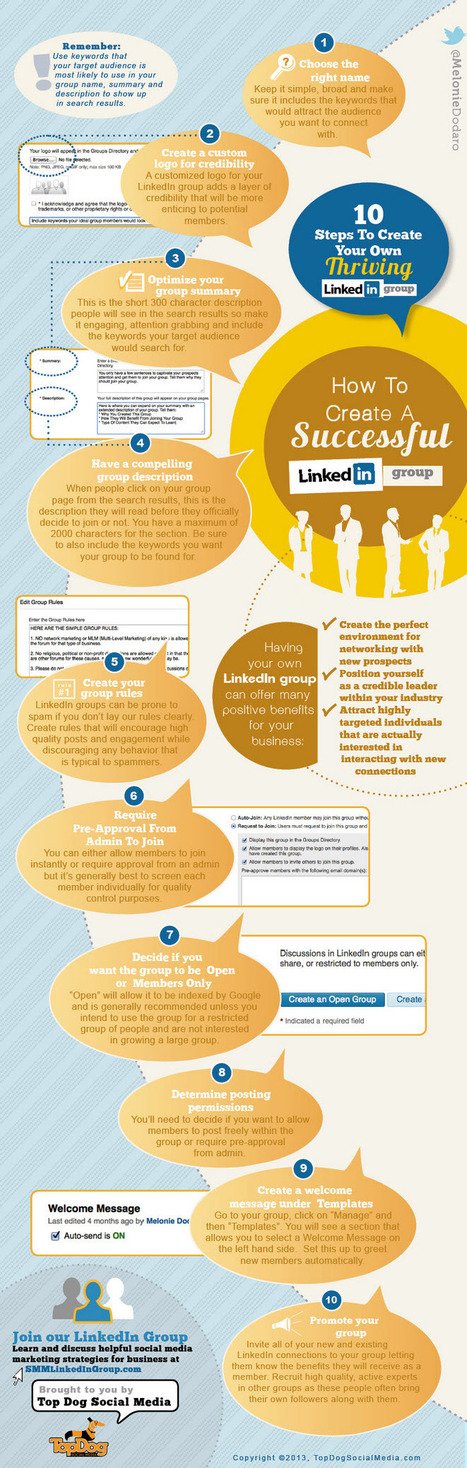 Comment créer un groupe professionnel sur LinkedIn | Trucs, Conseils et Astuces | Scoop.it