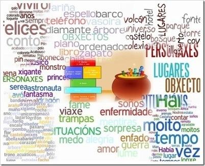 Lengua y creatividad | Educa con TIC | Las TIC y la Educación | Scoop.it