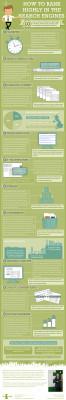 Sitúa tu web en los primeros puestos de los buscadores #infografia #infographic#seo | Carreras en Administración de Empresas | Scoop.it