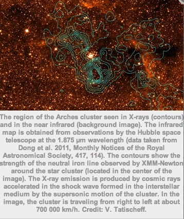 A new type of cosmic ray discovered, first time after 100 years   Amazing Science   Scoop.it
