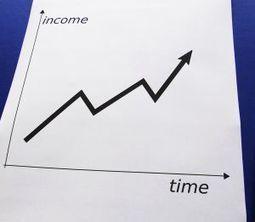 Les 4 Seules Statistiques à Analyser et Corriger sur Votre Site Web | WebZine E-Commerce &  E-Marketing - Alexandre Kuhn | Scoop.it